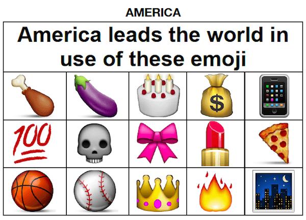 Amerika'da_emoji_kullanimi