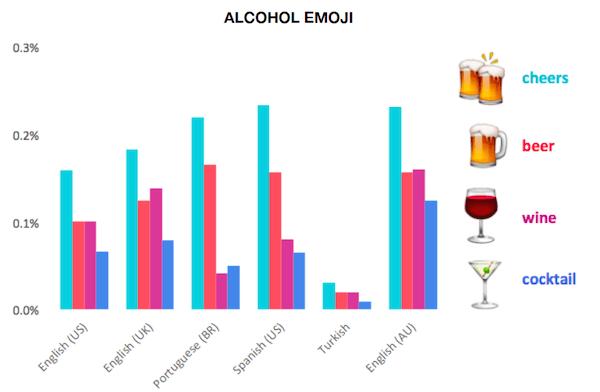 alkol-icki-emojileri