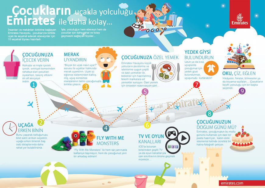 5af2ad8585d94 Sağlıklı Uçak Yolculuğu İçin İpuçları - Fundalina