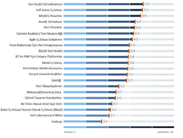 veri-yonetimi-trendleri